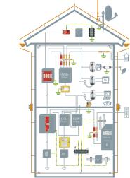 Blitzschutzbau Gebäudeplan
